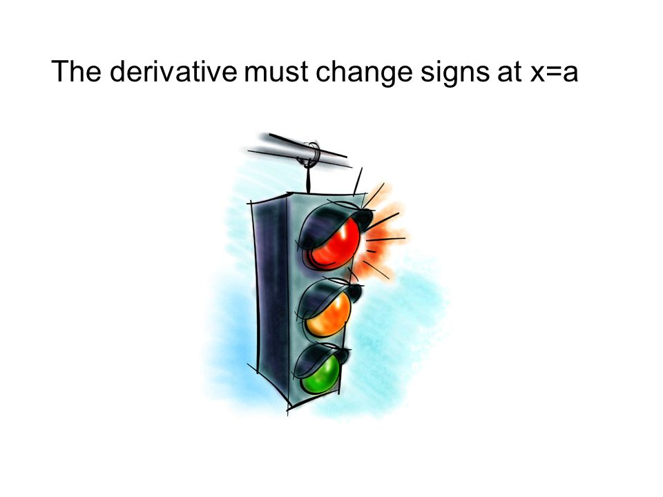 The derivative must change signs at x=a