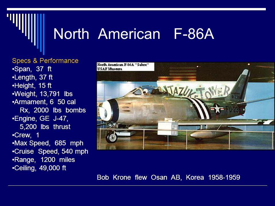 North American F-86A Bob Krone flew Osan AB, Korea 1958-1959 Specs & Performance Span, 37 ft Length, 37 ft Height, 15 ft Weight, 13,791 lbs Armament,