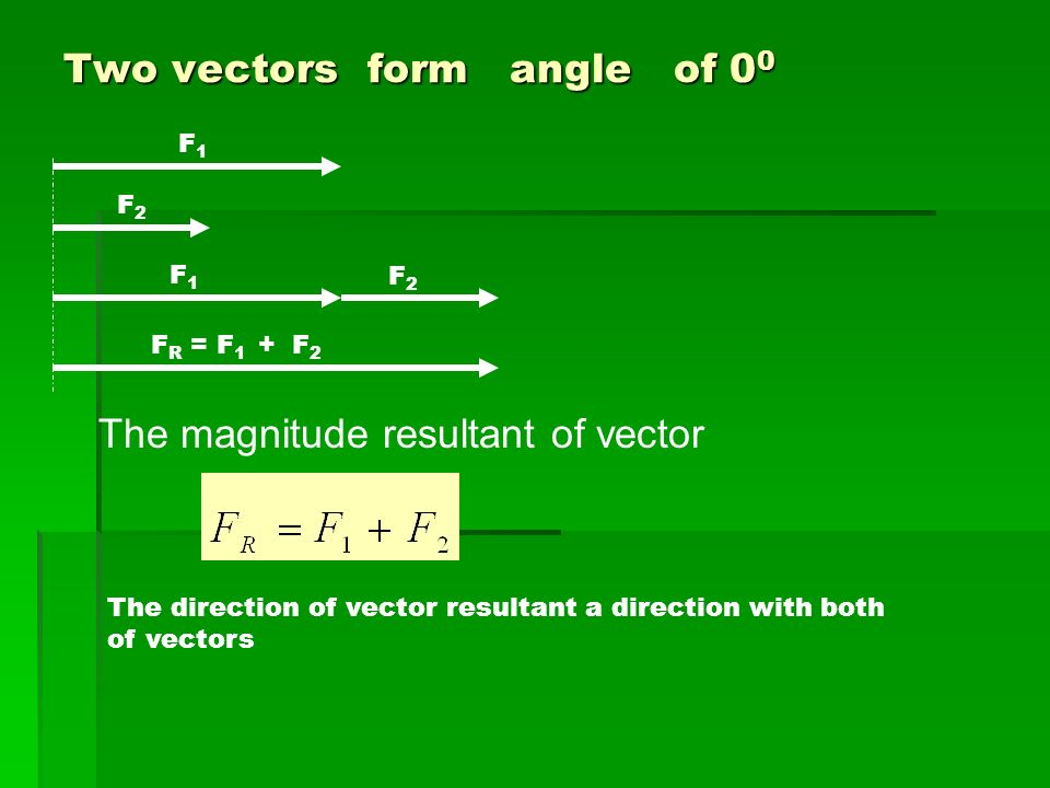 F1F1 F2F2 F R = F 1 + F 2 2 F2F2 F1F1 1.The Magnitude and direction of vector resultant with cosines equation 1 The Magnitude of vector resultant : The direction of vector resultant :