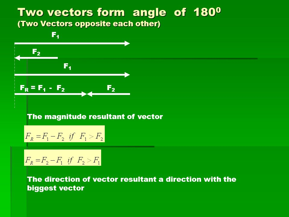 Two vectors form angle of 0 0 The magnitude resultant of vector The direction of vector resultant a direction with both of vectors F1F1 F2F2 F1F1 F2F2 F R = F 1 + F 2