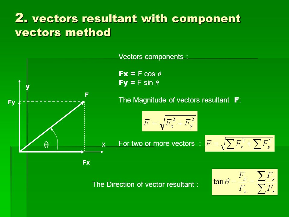 Two vectors form angle of 90 0 (Two Vectors perpendicular each other) F1F1 F2F F R = F 1 + F 2 The magnitude resultant of vector The direction of vector resultant