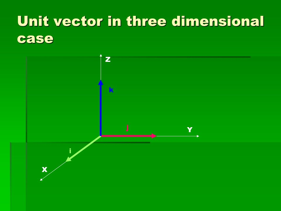 UNIT VECTOR Unit vector is a vector of which the magnitude equals to one and the direction is the same as the direction of vector component.