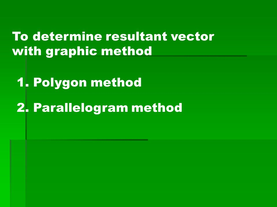 NEGATIVE VECTORS A - A Negative vectors is the vectors which have the same in magnitude but opposite in direction