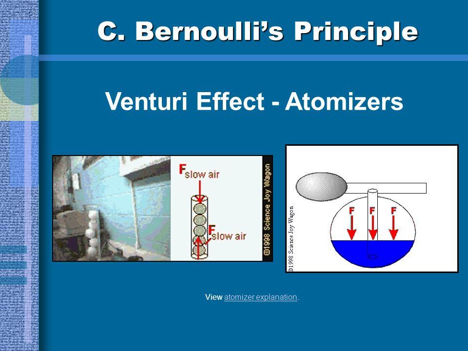C. Bernoullis Principle View atomizer explanation.atomizer explanation Venturi Effect - Atomizers