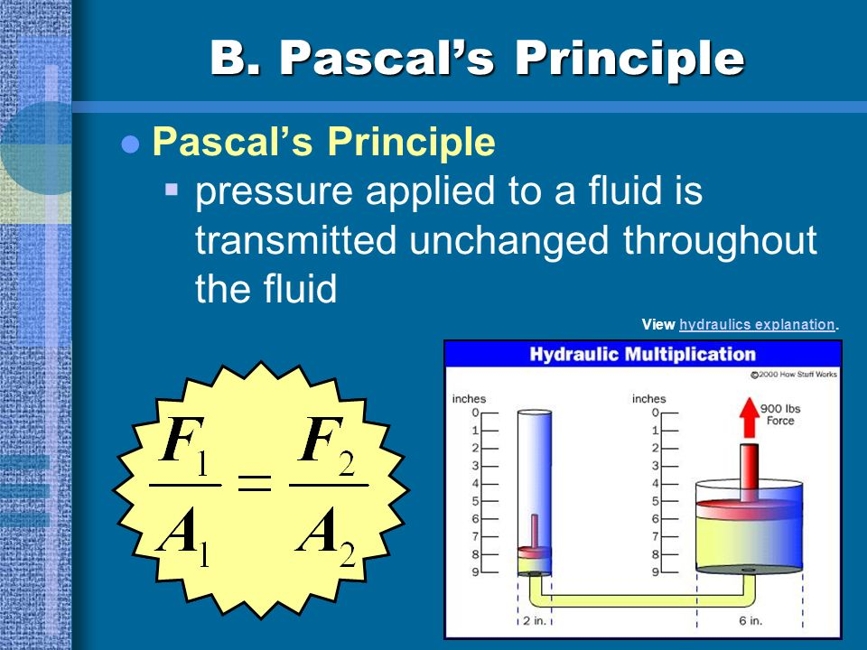 B. Pascals Principle Pascals Principle pressure applied to a fluid is transmitted unchanged throughout the fluid View hydraulics explanation.