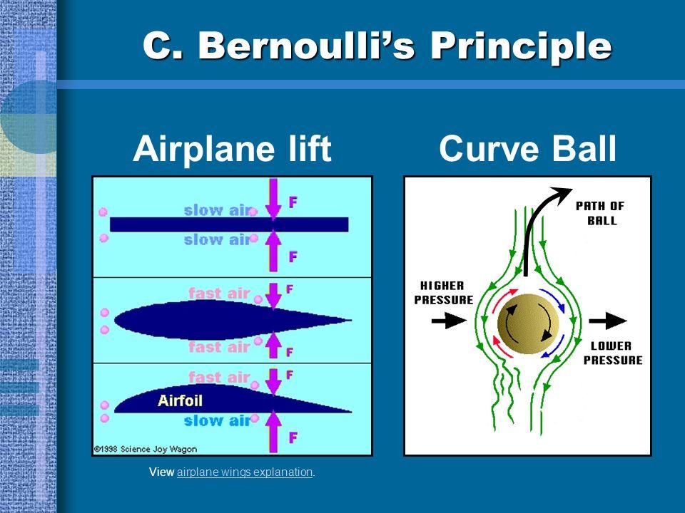 C. Bernoullis Principle Airplane liftCurve Ball View airplane wings explanation.airplane wings explanation