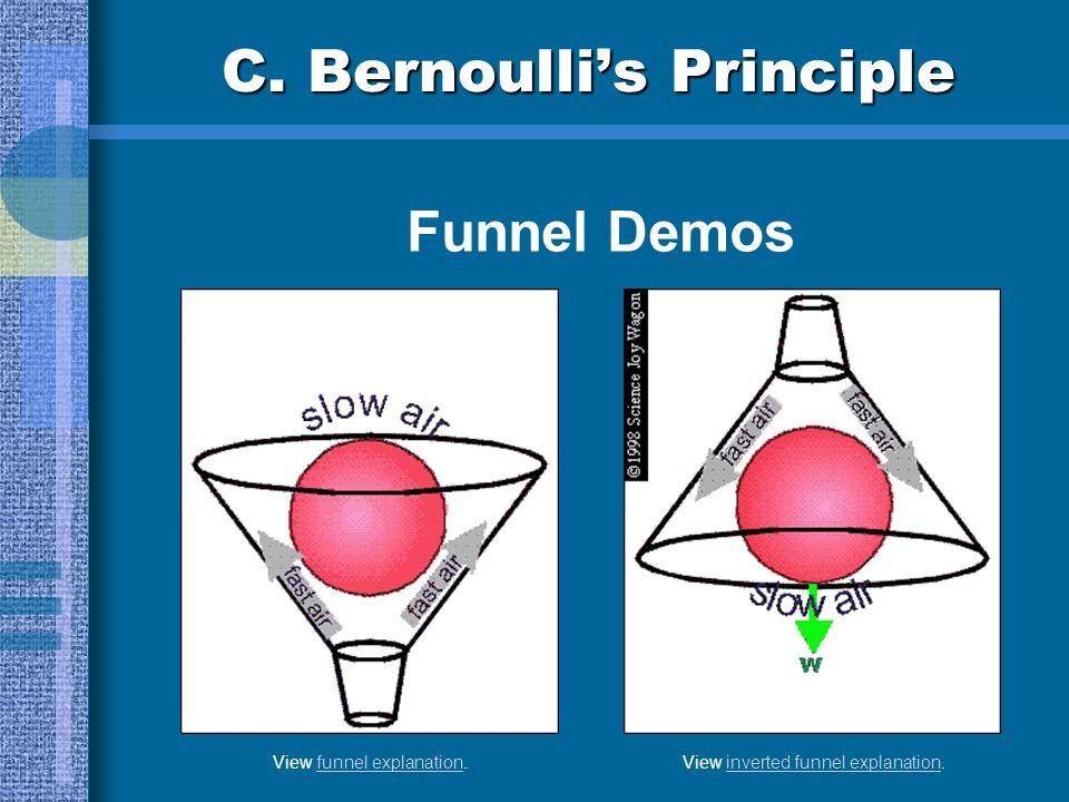 C. Bernoullis Principle Funnel Demos View funnel explanation.funnel explanationView inverted funnel explanation.inverted funnel explanation
