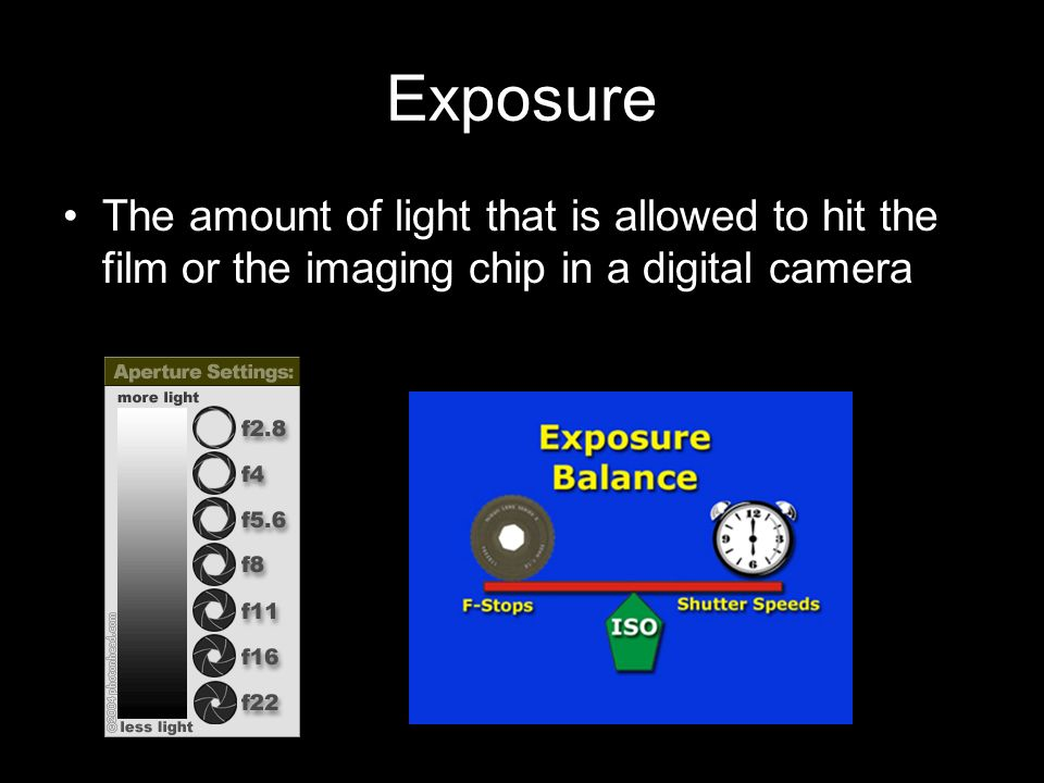 Exposure The amount of light that is allowed to hit the film or the imaging chip in a digital camera