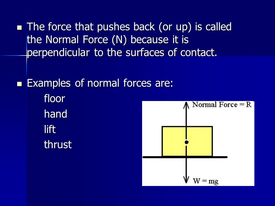 The force that pushes back (or up) is called the Normal Force (N) because it is perpendicular to the surfaces of contact. The force that pushes back (