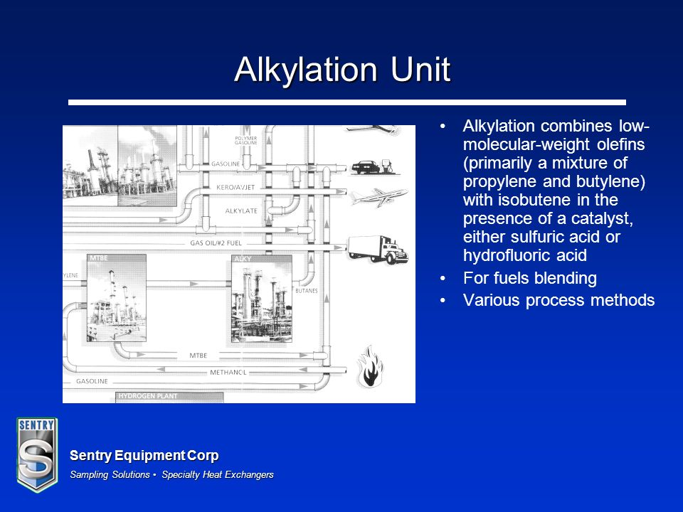 Sentry Equipment Corp Sampling Solutions Specialty Heat Exchangers Alkylation Unit Alkylation combines low- molecular-weight olefins (primarily a mixt