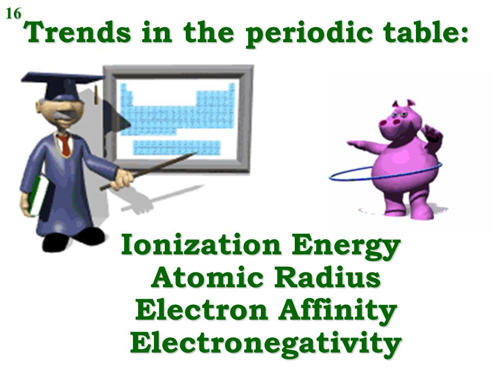 Trends in the periodic table: Ionization Energy Atomic Radius Electron Affinity Electronegativity 16