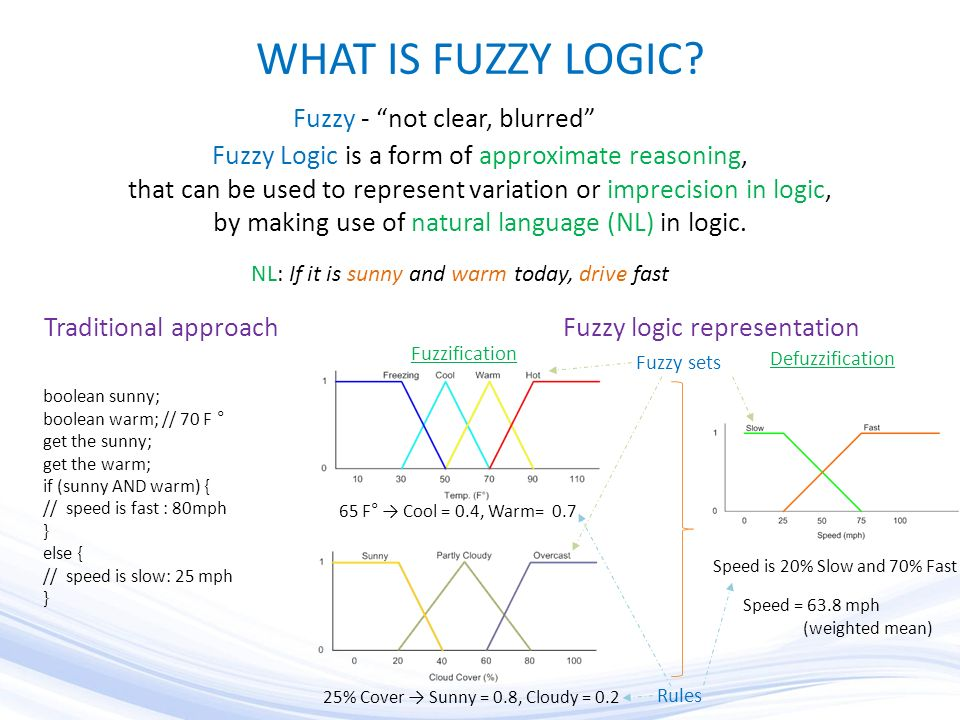 WHAT IS FUZZY LOGIC.