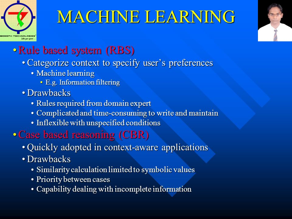 MACHINE LEARNING Rule based system (RBS)Rule based system (RBS) Categorize context to specify users preferencesCategorize context to specify users preferences Machine learningMachine learning E.g.