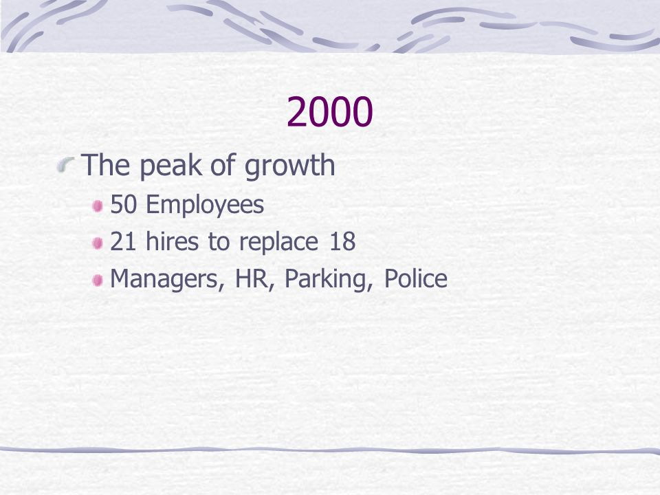2000 The peak of growth 50 Employees 21 hires to replace 18 Managers, HR, Parking, Police
