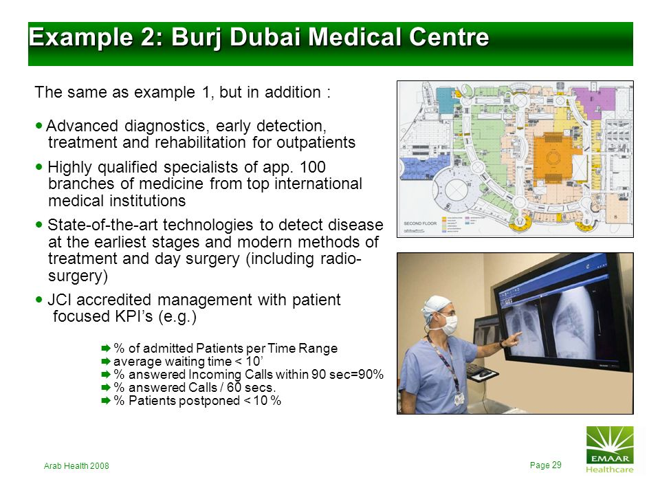 Arab Health 2008 Page 28 How to put lean management into practice: Example 1 : Primary Care Clinics Centralized Administration & Management Centralize