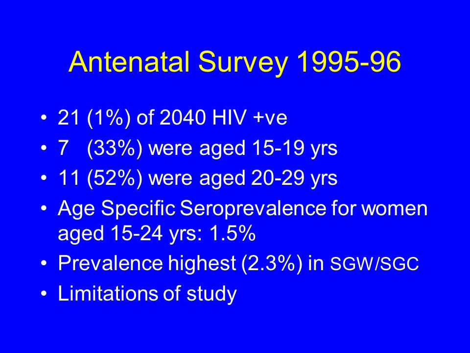 Antenatal Survey 1995-96 21 (1%) of 2040 HIV +ve 7 (33%) were aged 15-19 yrs 11 (52%) were aged 20-29 yrs Age Specific Seroprevalence for women aged 15-24 yrs: 1.5% Prevalence highest (2.3%) in SGW/SGC Limitations of study