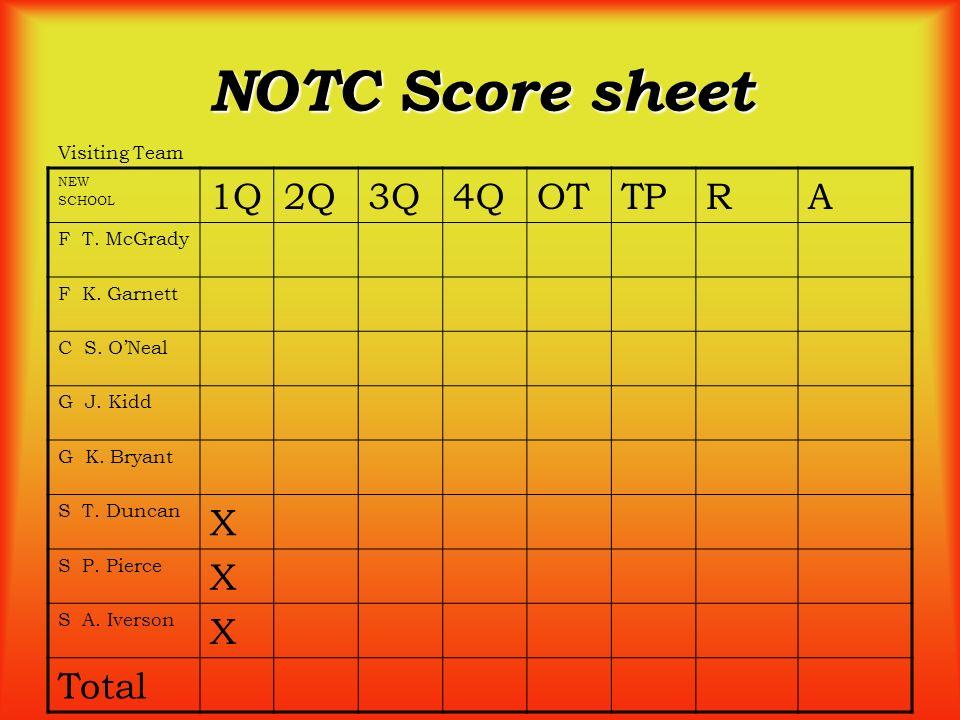 NEW SCHOOL 1Q2Q3Q4QOTTPRA F T. McGrady F K. Garnett C S. ONeal G J. Kidd G K. Bryant S T. Duncan X S P. Pierce X S A. Iverson X Total NOTC Score sheet