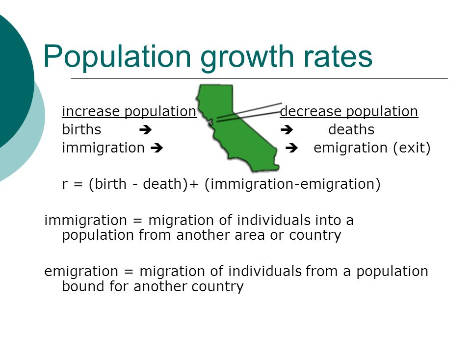 Population growth rates increase populationdecrease population births deaths immigration emigration (exit) r = (birth - death)+ (immigration-emigratio