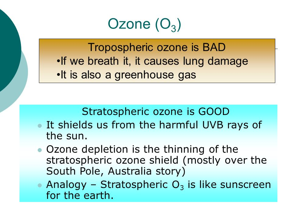 Ozone (O 3 ) Stratospheric ozone is GOOD It shields us from the harmful UVB rays of the sun. Ozone depletion is the thinning of the stratospheric ozon