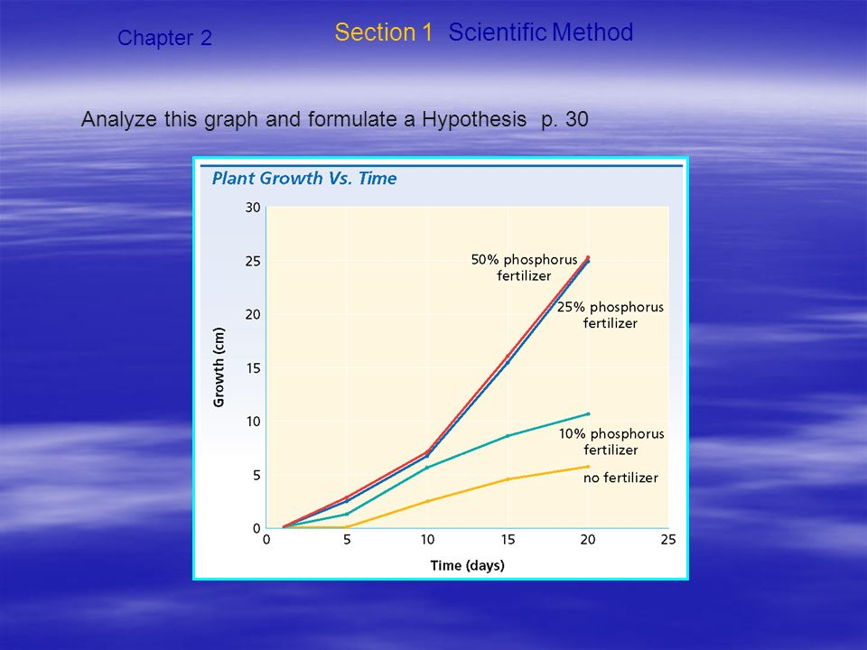 SYSTEM SURROUNDINGS Energy Released C 3 H 7 OH + O 2 CO 2 + H 2 OPotential Energy