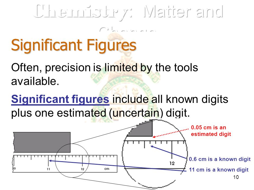 10 Significant Figures Often, precision is limited by the tools available. Significant figures include all known digits plus one estimated (uncertain)
