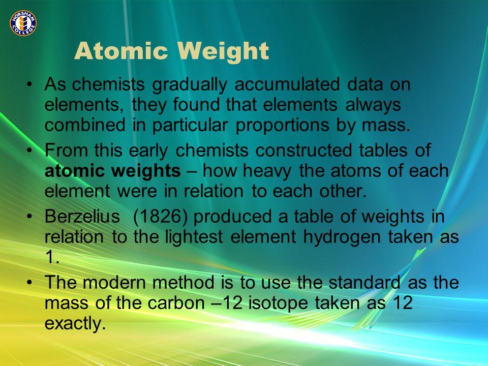 Molar Mass The molar mass of an element is defined as the mass of 1 mol of an element expressed in grams per mole (g mol-1).