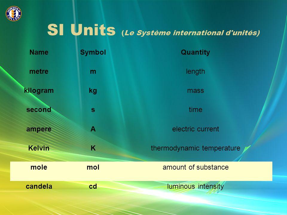 SI Units (Le Système international d'unités) NameSymbolQuantity metremlength kilogramkgmass secondstime ampereAelectric current KelvinKthermodynamic t