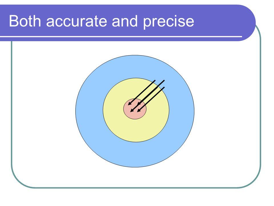 Accuracy? Precision?