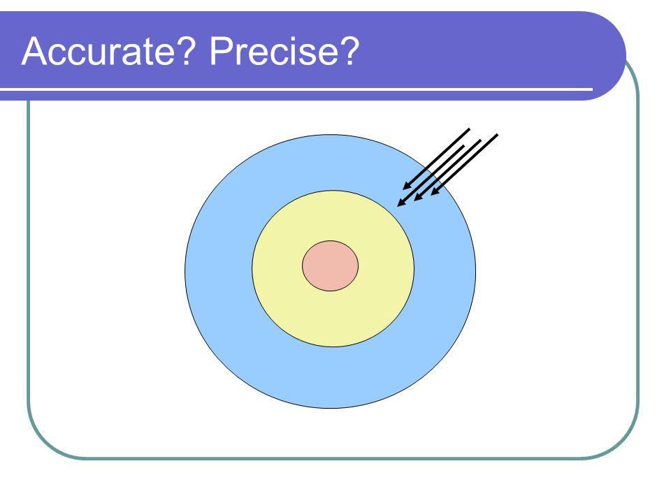 The Balance The balance measures to three decimal places: e.g.