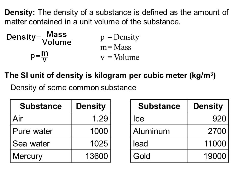 If we take same volume of water and mercury then which one is more heavier and why.