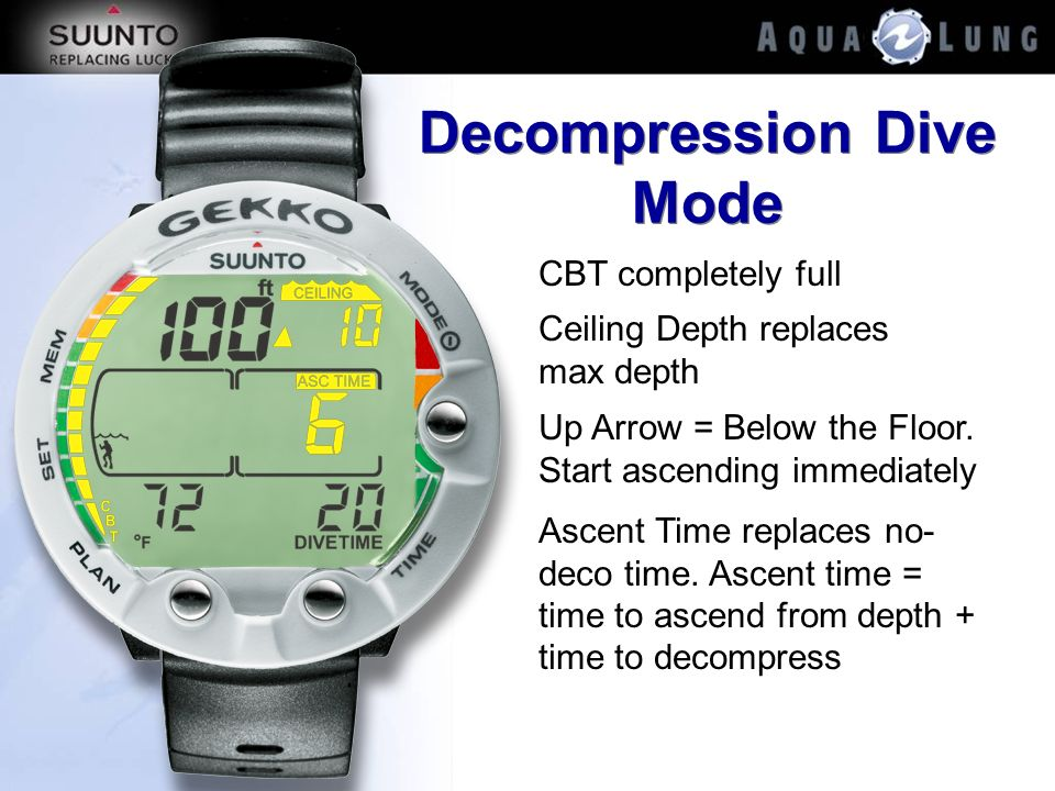 Decompression Dive Mode CBT completely full Ceiling Depth replaces max depth Up Arrow = Below the Floor. Start ascending immediately Ascent Time repla