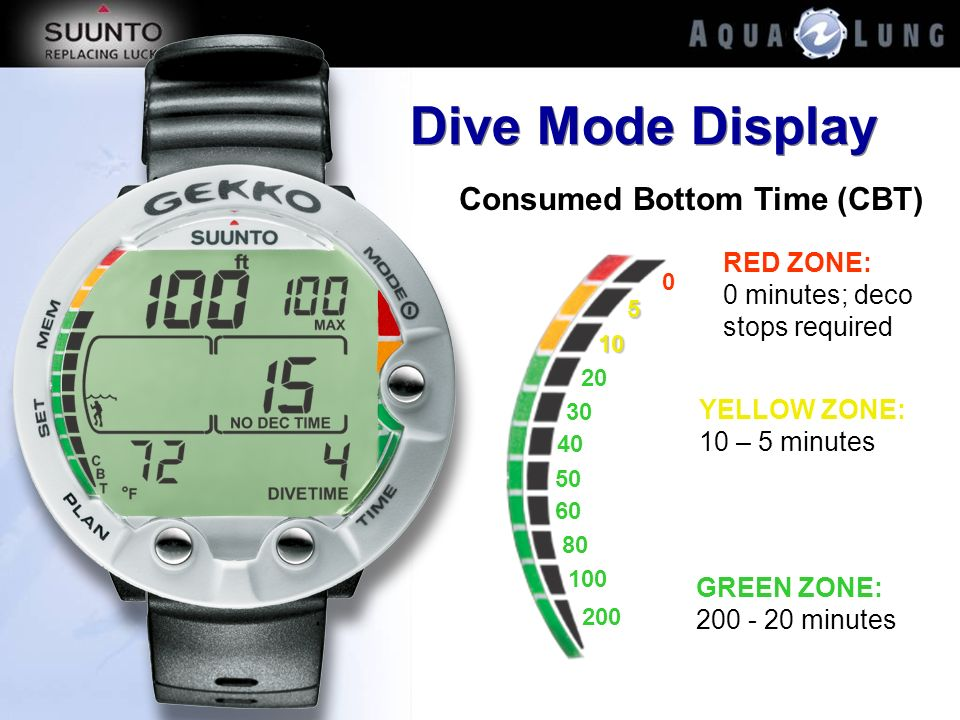 Dive Mode Display Consumed Bottom Time (CBT) 100 80 60 50 40 30 20 GREEN ZONE: 200 - 20 minutes 200 YELLOW ZONE: 10 – 5 minutes105 RED ZONE: 0 minutes
