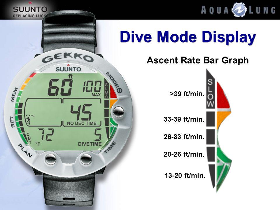 Dive Mode Display Ascent Rate Bar Graph 13-20 ft/min. 20-26 ft/min. 26-33 ft/min. 33-39 ft/min. >39 ft/min.