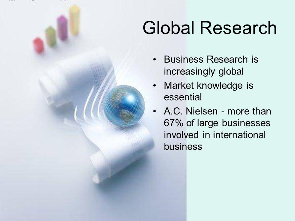 Why Business Research in the 21st Century? Increased globalization Growth of the Internet and other information technologies Change, change, and more
