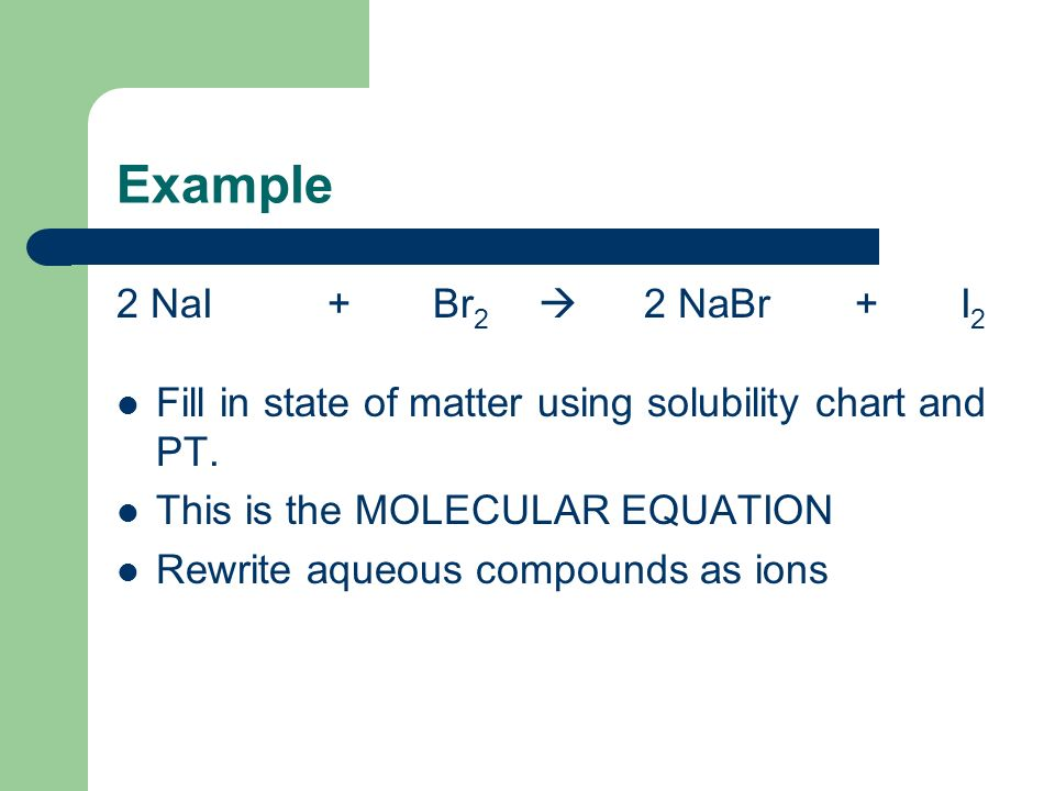 Example 2 NaI + Br 2 2 NaBr + I 2 Fill in state of matter using solubility chart and PT. This is the MOLECULAR EQUATION Rewrite aqueous compounds as i