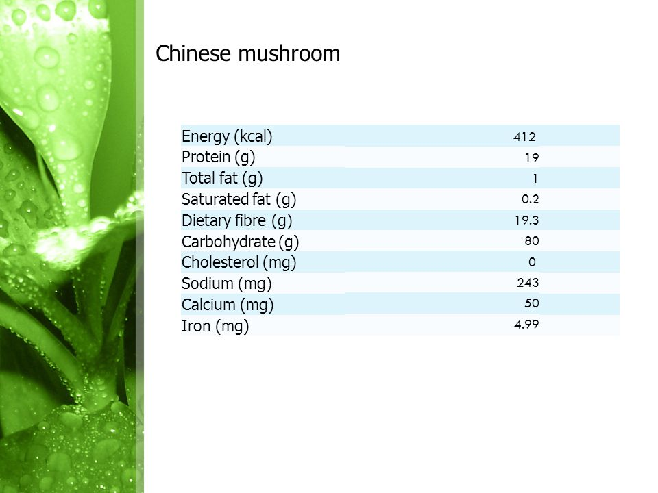 Chinese mushroom Energy (kcal) Protein (g) Total fat (g) Saturated fat (g) Dietary fibre (g) Carbohydrate (g) Cholesterol (mg) Sodium (mg) Calcium (mg) Iron (mg)
