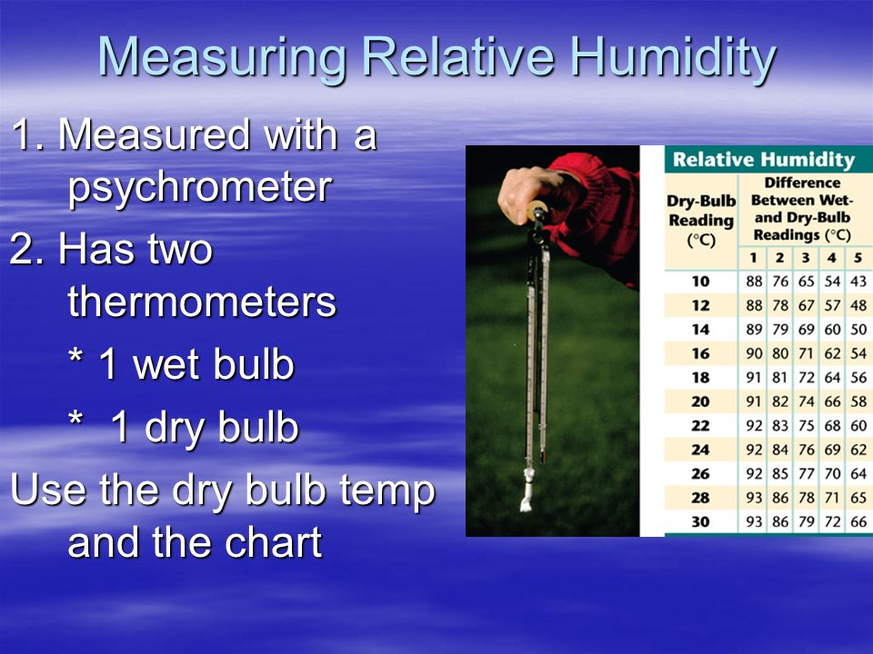 Measuring Relative Humidity 1.Measured with a psychrometer 2.