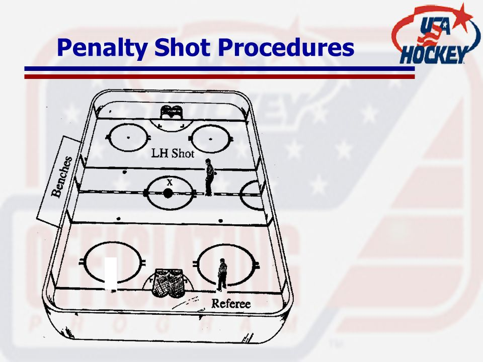 Penalty Shot Infractions –Although these infractions are rare, they must be identified in order to ensure a fair and legal penalty shot has taken place.