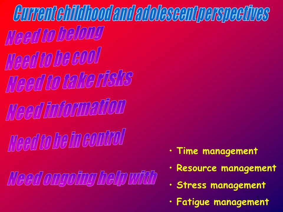 7 Time management Resource management Stress management Fatigue management