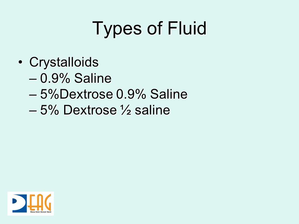 Types of Fluid Crystalloids – 0.9% Saline – 5%Dextrose 0.9% Saline – 5% Dextrose ½ salineCrystalloids – 0.9% Saline – 5%Dextrose 0.9% Saline – 5% Dextrose ½ saline