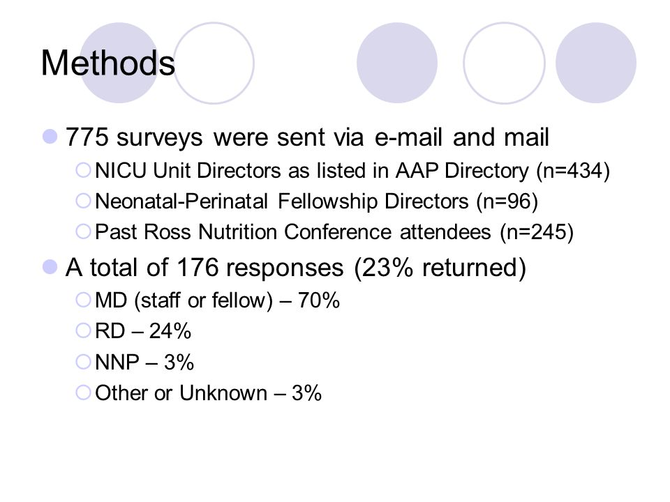 Methods 775 surveys were sent via e-mail and mail NICU Unit Directors as listed in AAP Directory (n=434) Neonatal-Perinatal Fellowship Directors (n=96