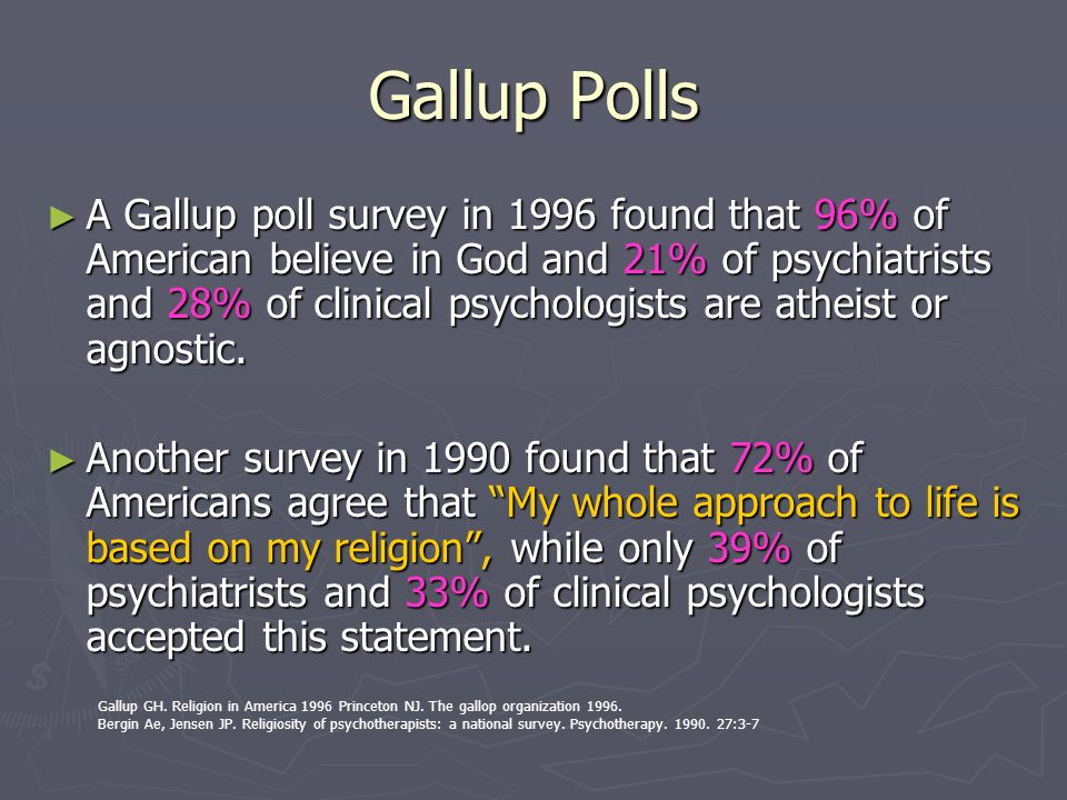 Gallup Polls A Gallup poll survey in 1996 found that 96% of American believe in God and 21% of psychiatrists and 28% of clinical psychologists are ath