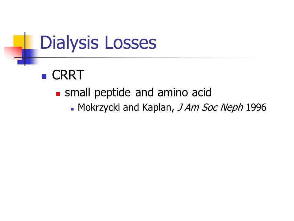 Dialysis Losses CRRT small peptide and amino acid Mokrzycki and Kaplan, J Am Soc Neph 1996