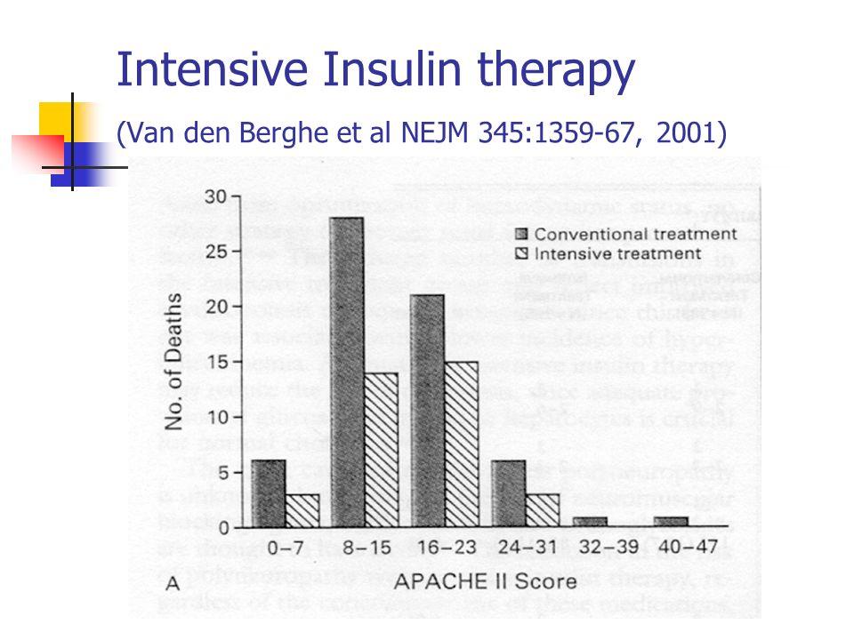 Intensive Insulin therapy (Van den Berghe et al NEJM 345:1359-67, 2001)