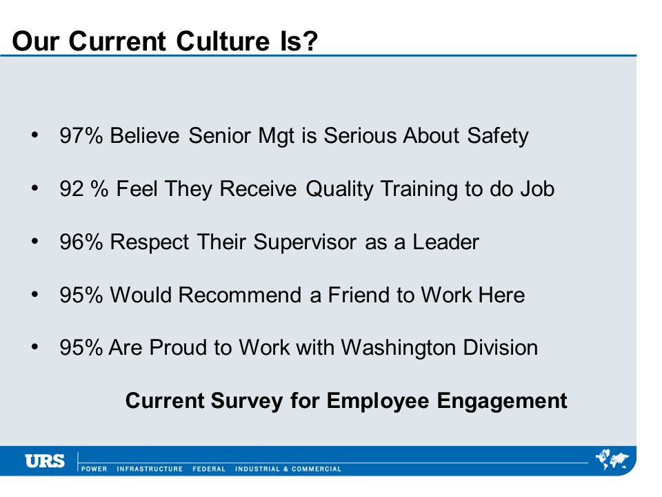 Our Current Culture Is? 97% Believe Senior Mgt is Serious About Safety 92 % Feel They Receive Quality Training to do Job 96% Respect Their Supervisor