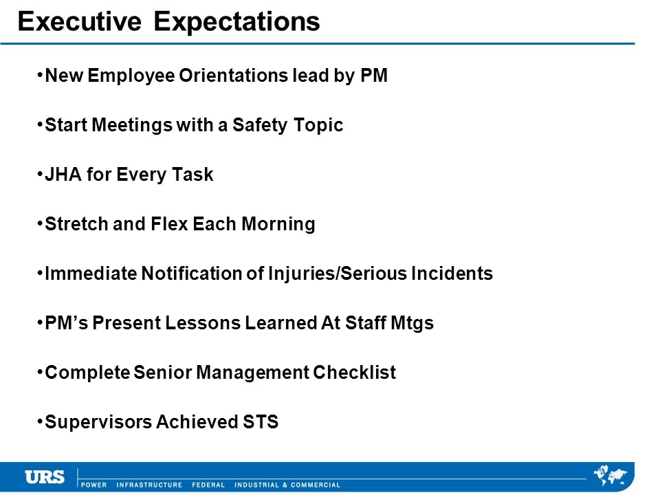 Executive Expectations New Employee Orientations lead by PM Start Meetings with a Safety Topic JHA for Every Task Stretch and Flex Each Morning Immediate Notification of Injuries/Serious Incidents PMs Present Lessons Learned At Staff Mtgs Complete Senior Management Checklist Supervisors Achieved STS