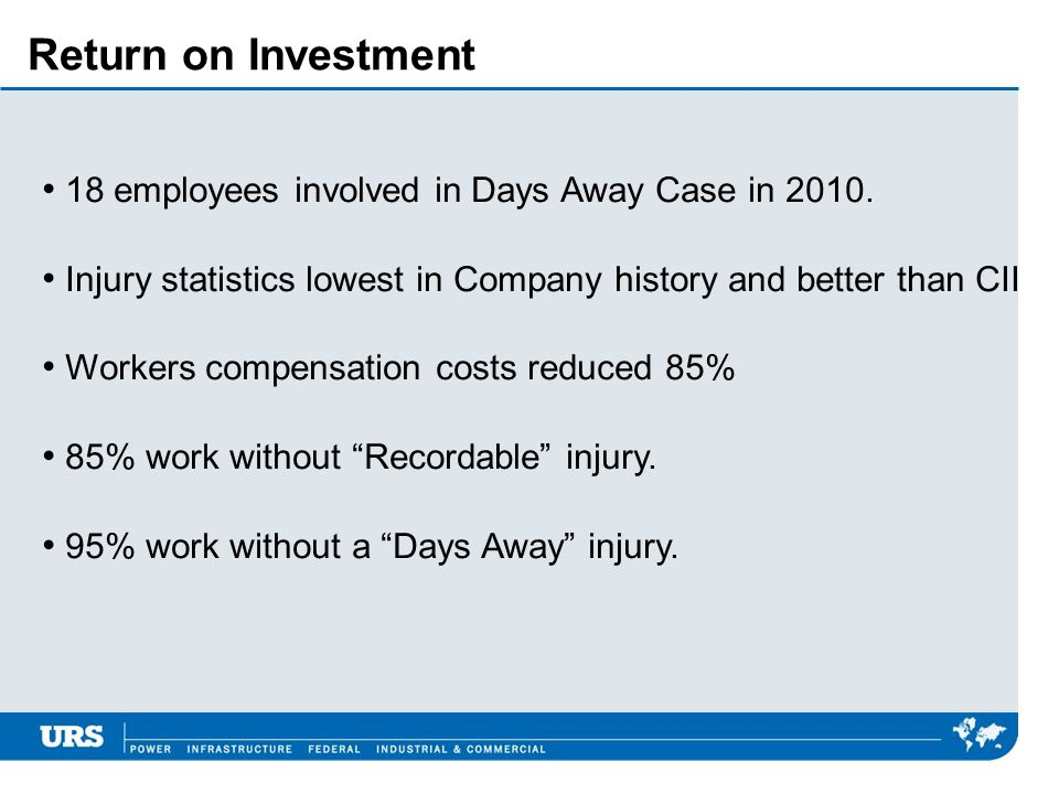 Return on Investment 18 employees involved in Days Away Case in 2010. Injury statistics lowest in Company history and better than CII Workers compensa