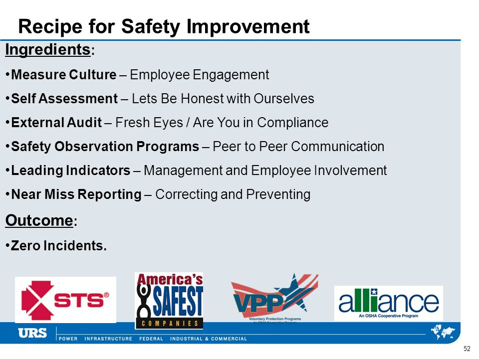 Recipe for Safety Improvement 52 Ingredients : Measure Culture – Employee Engagement Self Assessment – Lets Be Honest with Ourselves External Audit –