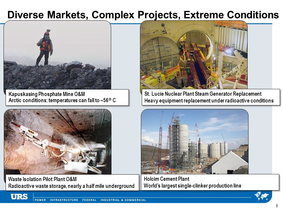 Diverse Markets, Complex Projects, Extreme Conditions 8 Kapuskasing Phosphate Mine O&M Arctic conditions: temperatures can fall to –56° C Kapuskasing Phosphate Mine O&M Arctic conditions: temperatures can fall to –56° C Holcim Cement Plant Worlds largest single-clinker production line Holcim Cement Plant Worlds largest single-clinker production line St.