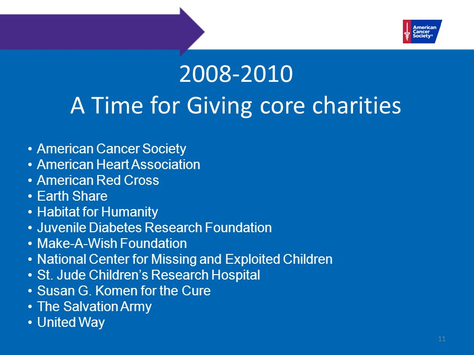 A Time for Giving core charities American Cancer Society American Heart Association American Red Cross Earth Share Habitat for Humanity Juvenile Diabetes Research Foundation Make-A-Wish Foundation National Center for Missing and Exploited Children St.